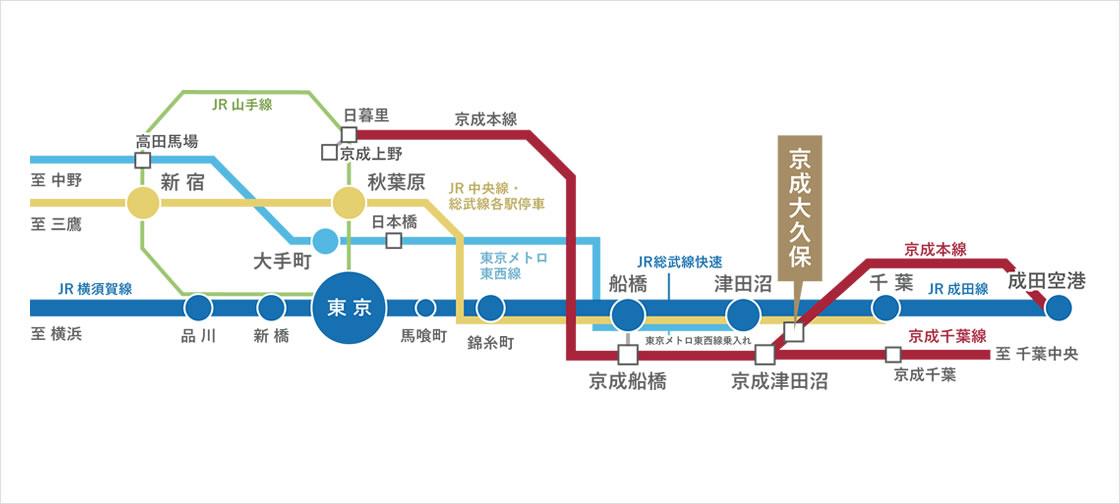 りょうまでの路線図2