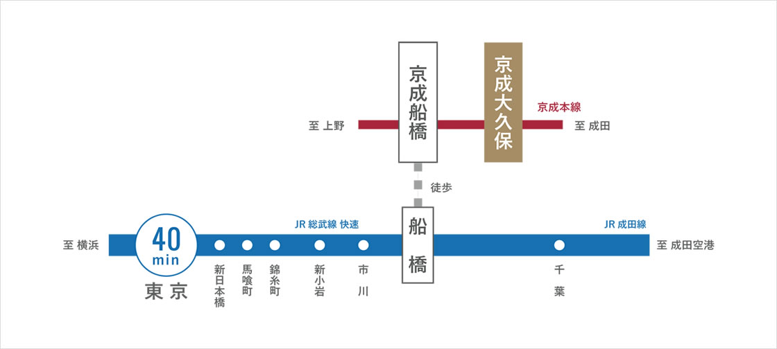 りょうまでの路線図1